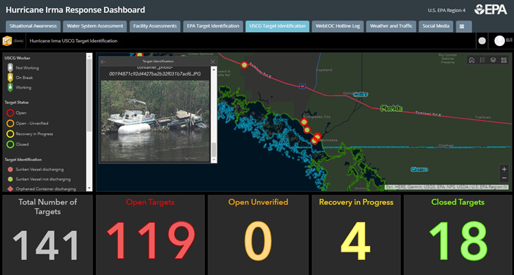 Irma Dashboard From EPA