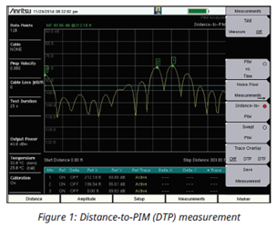 Using Distance-To-PIM (DTP) And Distance-To-Fault (DTF) Trace Overlay To Speed Site Repair