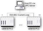 GEM 80 OPC Server