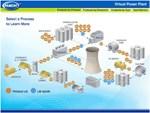 Visit Hach's Virtual Power Plant