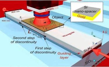invisibility-chip