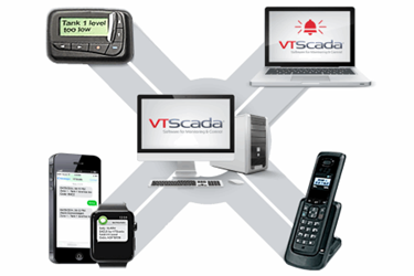 VTScada Alarm Notification System