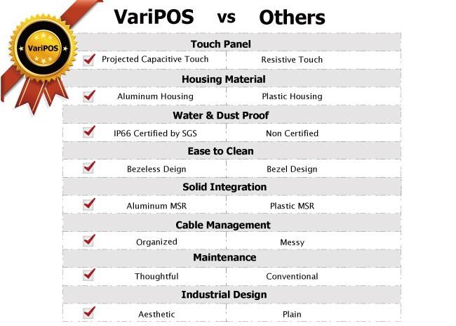 VariPOS Comparison Chart