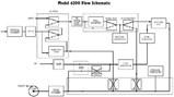 Chemiluminescent NO/NO2/NOx Analyzer Model 6200