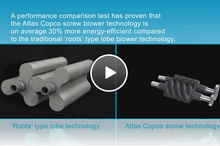 """Screw Vs Traditional """"Roots"""" Type Lobe Blower Technology"""
