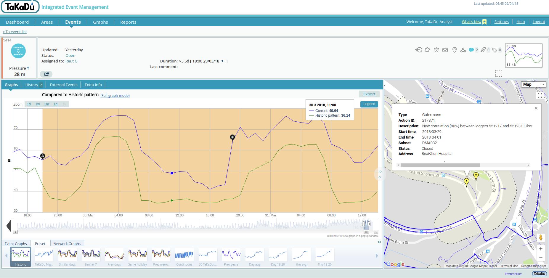 GUTERMANN And TaKaDu Combine Data-Driven Technologies For