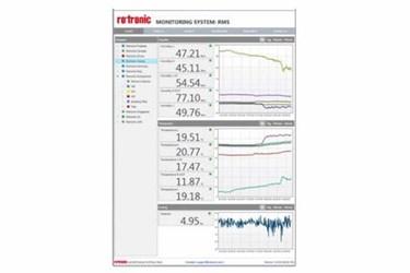 RMS Monitoring Software