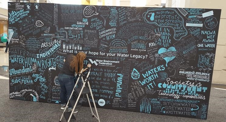 Hopes And Fears For Our Water Legacy