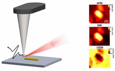 thz-spectroscopy