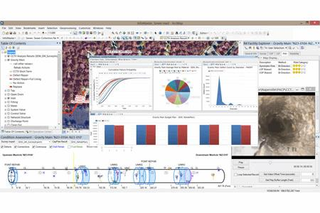 InfoMaster Advanced ArcGIS-Integrated Risk-Based Analytical Asset ...