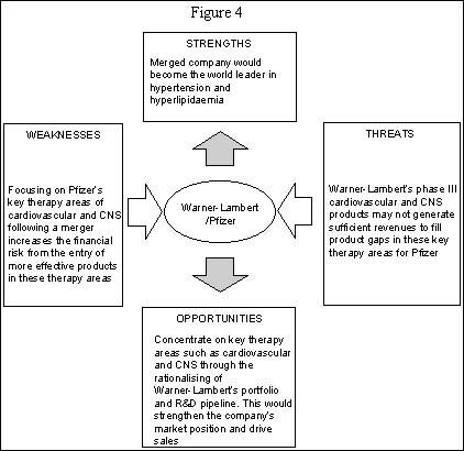 swot analysis of astra zeneca