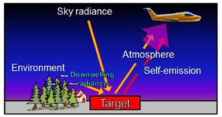 Airborne Thermal Infrared Hyperspectral Imaging For