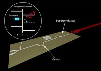 on-chip-microwave-laser