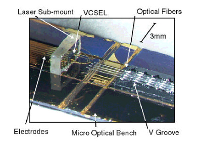 Parallel optical transmission module uses VCSEL arrays