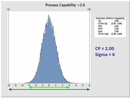 Compound Carryover Risk   Fig3