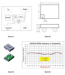 gI_139963_Abracon 04.30.14 MEMS Oscillators