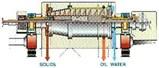 Three-Phase Centrifuge
