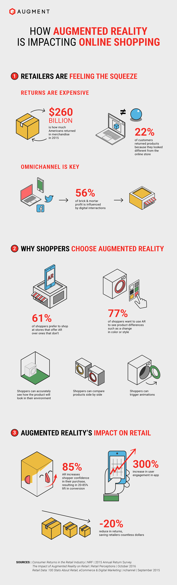 Augmented Reality Infographic