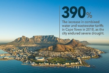 Tariff Survey PR18 - Cape Town Water Wise2