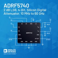 ADRF5740-Schematics-627x627
