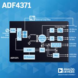 ADF4371