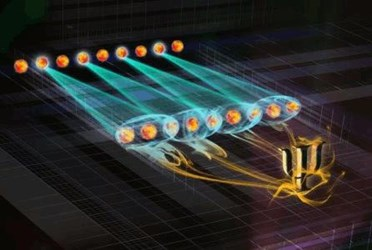 quantum-sims