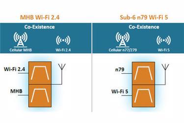 WiFi Coexistence.jpg