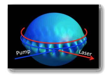 water wave laser