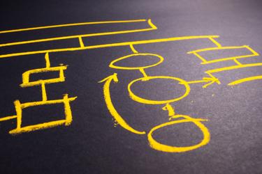 Chalkboard Flowchart