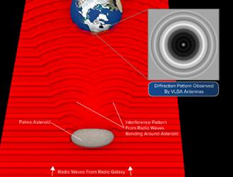VLBA-asteroid