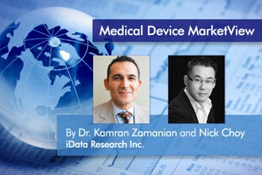 medical-device-marketview_kz-nc_450x300