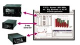 RS-232 Data Acquisition Software