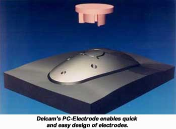 Delcam launches new electrode design software