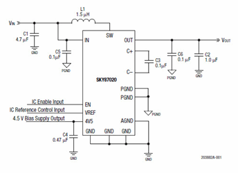 Power Management IC For The SkyBlue™ System: SKY87020-12