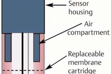 SensorHousing