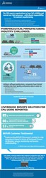 cpv_infographic