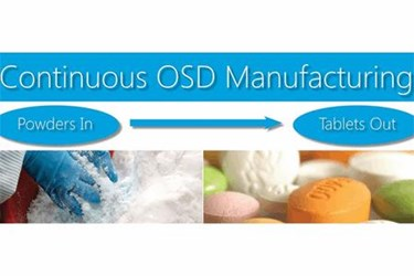 Why the Shift From Batch To Continuous For Pharmaceutical Oral Solid Manufacturing Is Now Upon Us