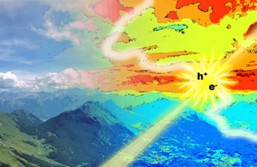 energetic-landscape