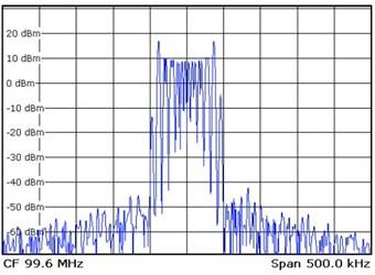 transmissions chart