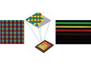 Micro-Patterned Filters
