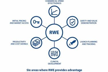 RCP - RWD Infographic 3 stg 4