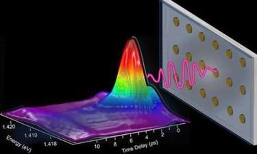 golden-nanoparticles