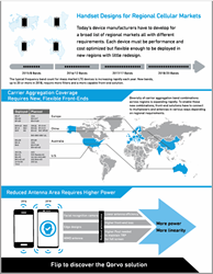 Handset Designs For Regional Cellular Markets: RF Flex™ Brochure