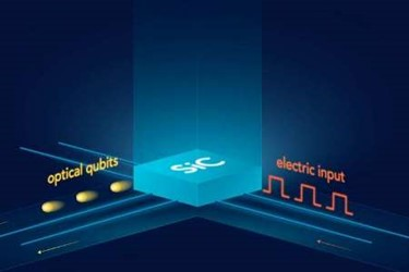 quantum-internet-material