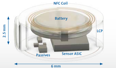 NFC Tags For Sensor Applications