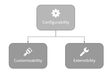 extensibility_diagram