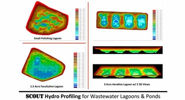 Visual Underwater Profiling For Wastewater Lagoons Or Ponds