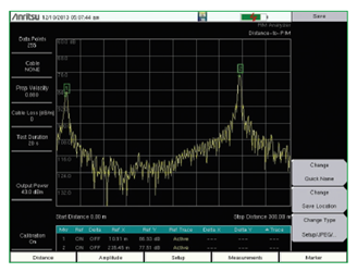 Passive Intermodulation (PIM) In In-Building Distributed Antenna Systems (DAS)