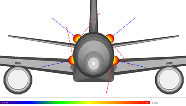 Antenna Coupling On An Aircraft