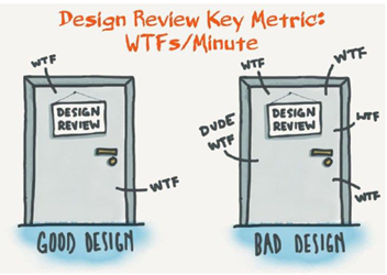 5 Simple Steps For Truly Effective Design Reviews